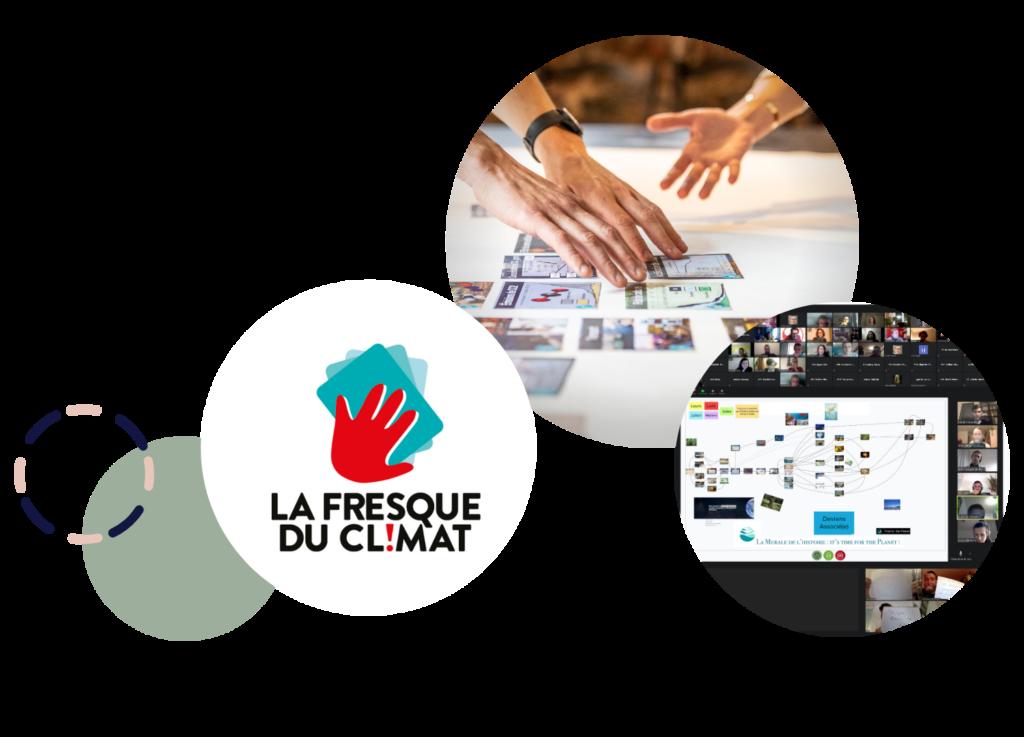 Fresque du climat the loop project